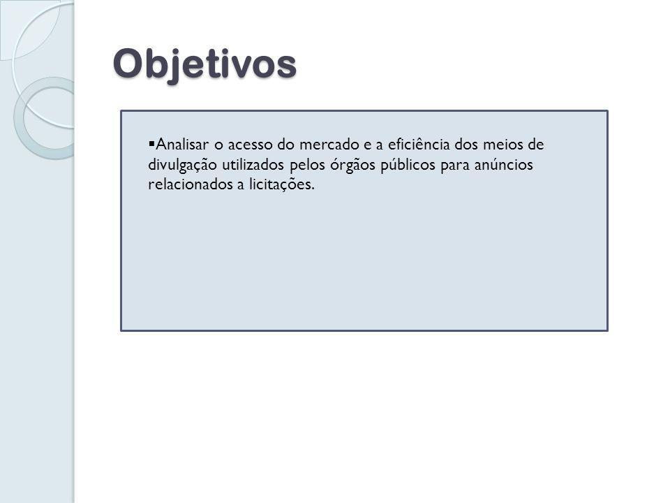 Objetivos Analisar o acesso do mercado e a eficiência dos meios de divulgação utilizados pelos órgãos públicos para anúncios relacionados a licitações.