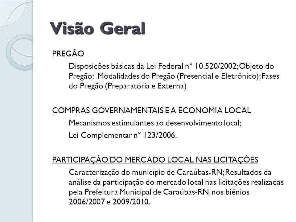 Visão Geral PREGÃO Disposições básicas da Lei Federal n° 10.520/2002; Objeto do Pregão; Modalidades do Pregão (Presencial e Eletrônico); Fases do Pregão (Preparatória e Externa) COMPRAS GOVERNAMENTAIS E A ECONOMIA LOCAL Mecanismos estimulantes ao desenvolvimento local; Lei Complementar n° 123/2006.