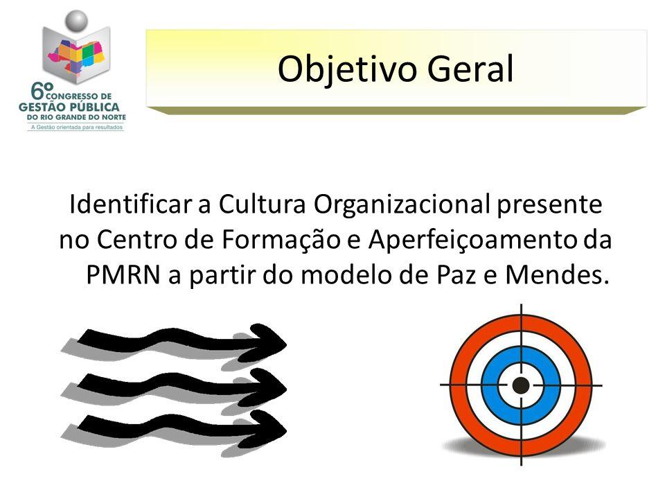 Identificar a Cultura Organizacional presente no Centro de Formação e Aperfeiçoamento da PMRN a partir do modelo de Paz e Mendes. Objetivo Geral