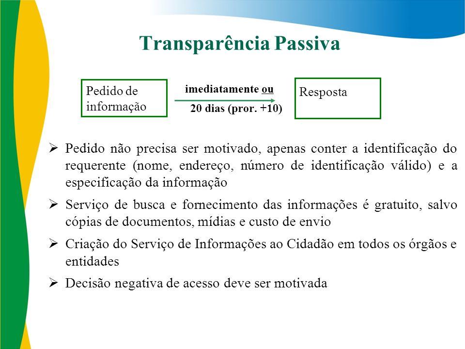Transparência Passiva imediatamente ou 20 dias (pror.