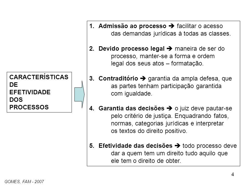 4 CARACTERÍSTICAS DE EFETIVIDADE DOS PROCESSOS 1.Admissão ao processo facilitar o acesso das demandas jurídicas à todas as classes. 2.Devido processo
