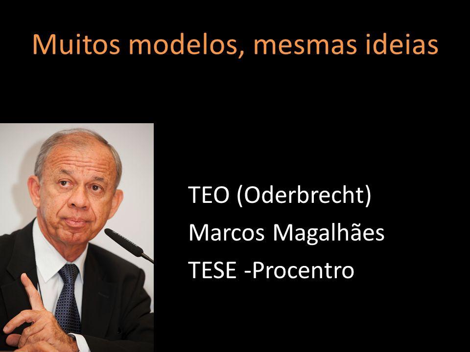 Muitos modelos, mesmas ideias TEO (Oderbrecht) Marcos Magalhães TESE -Procentro