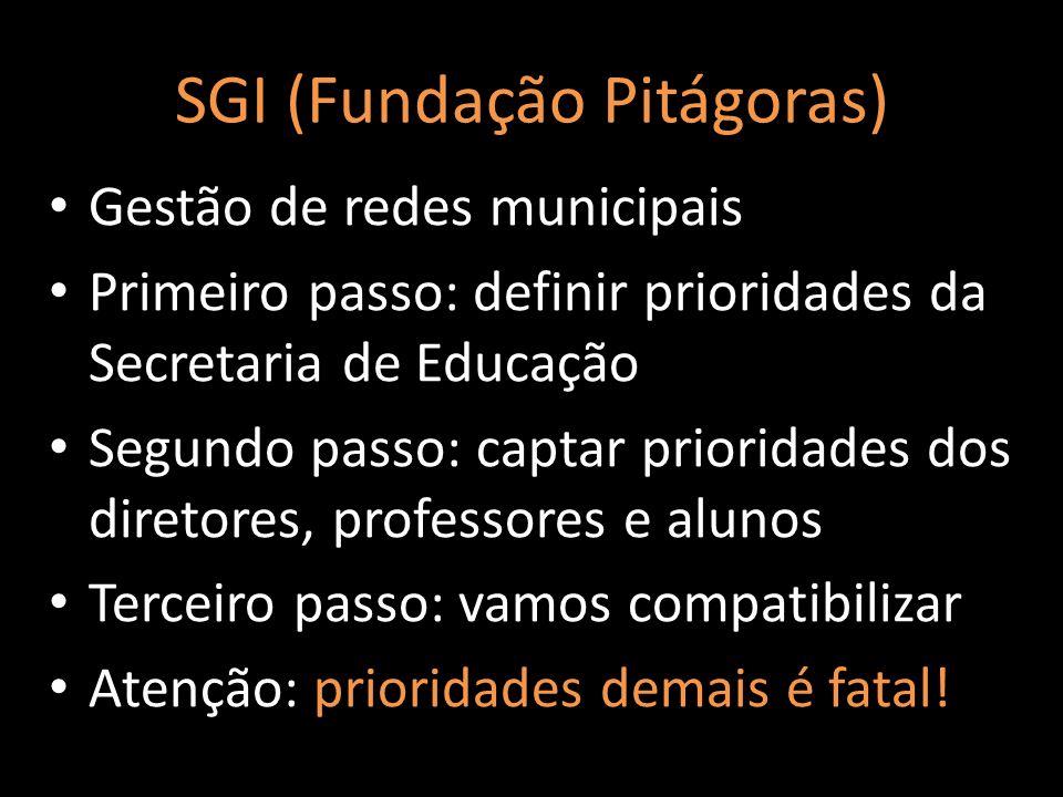 SGI (Fundação Pitágoras) Gestão de redes municipais Primeiro passo: definir prioridades da Secretaria de Educação Segundo passo: captar prioridades do