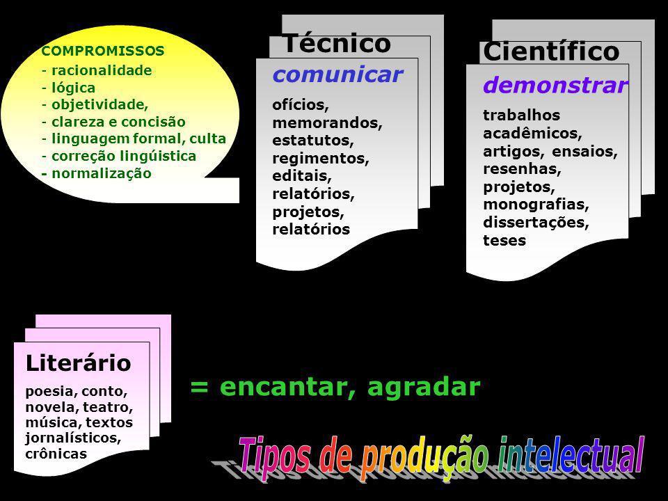 5 PREMISSA 1.qualquer produto intelectual, científico ou técnico, para ter qualidade, necessita de um projeto, e bem feito, que o oriente.