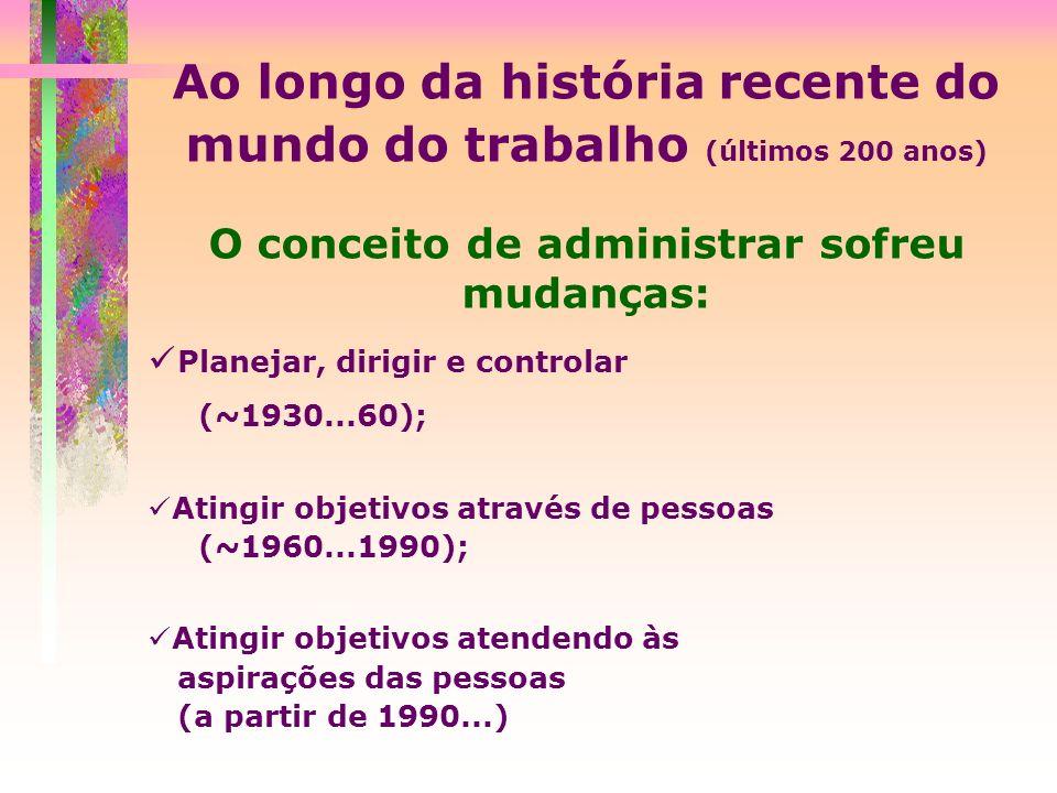Ao longo da história recente do mundo do trabalho (últimos 200 anos) O conceito de administrar sofreu mudanças: Planejar, dirigir e controlar (~1930..
