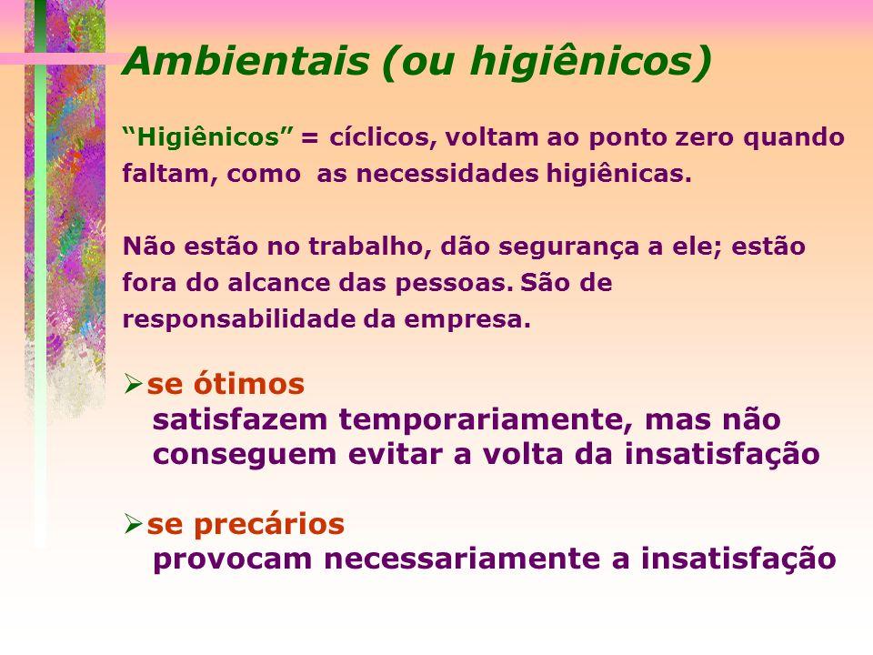 Ambientais (ou higiênicos) Higiênicos = cíclicos, voltam ao ponto zero quando faltam, como as necessidades higiênicas. Não estão no trabalho, dão segu