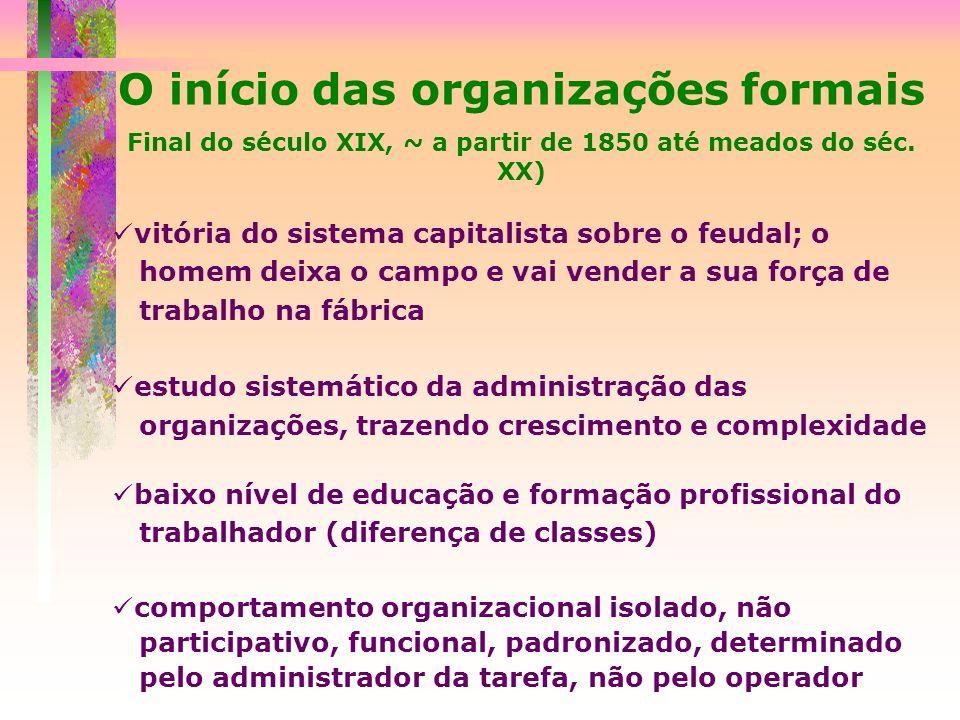 O início das organizações formais Final do século XIX, ~ a partir de 1850 até meados do séc. XX) vitória do sistema capitalista sobre o feudal; o home