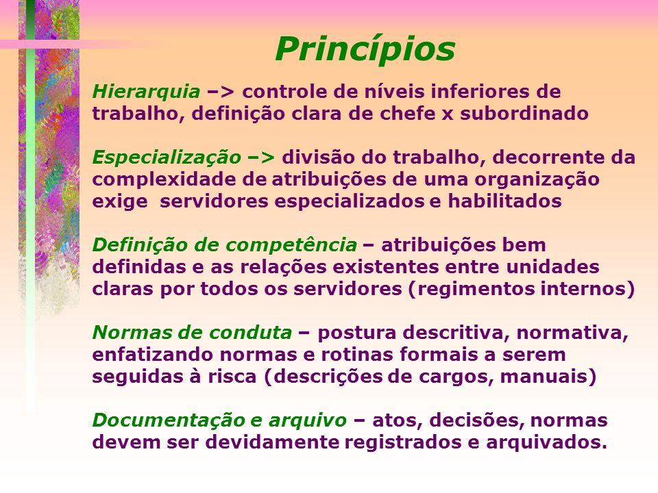 Princípios Hierarquia –> controle de níveis inferiores de trabalho, definição clara de chefe x subordinado Especialização –> divisão do trabalho, deco