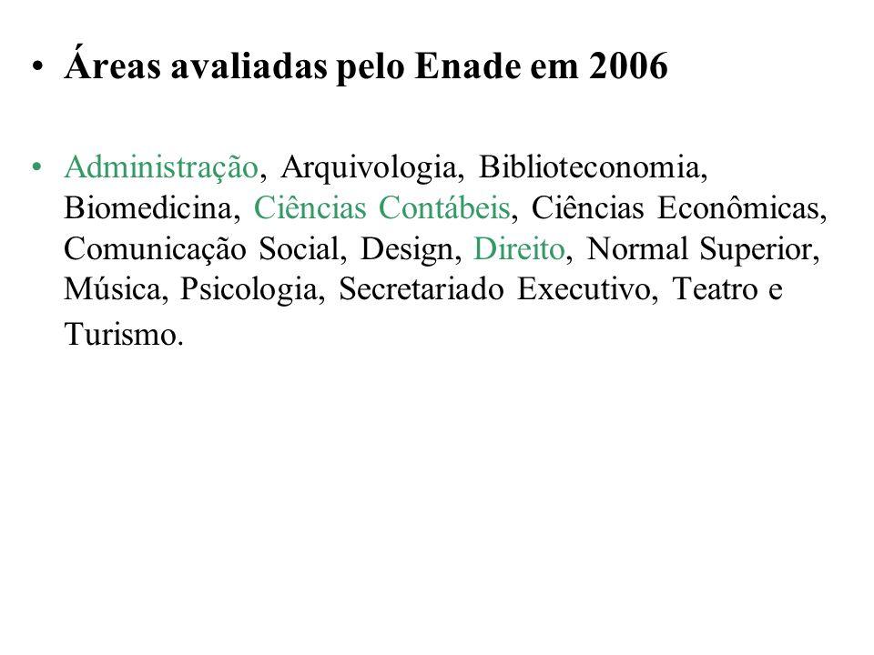 Áreas avaliadas pelo Enade em 2006 Administração, Arquivologia, Biblioteconomia, Biomedicina, Ciências Contábeis, Ciências Econômicas, Comunicação Social, Design, Direito, Normal Superior, Música, Psicologia, Secretariado Executivo, Teatro e Turismo.