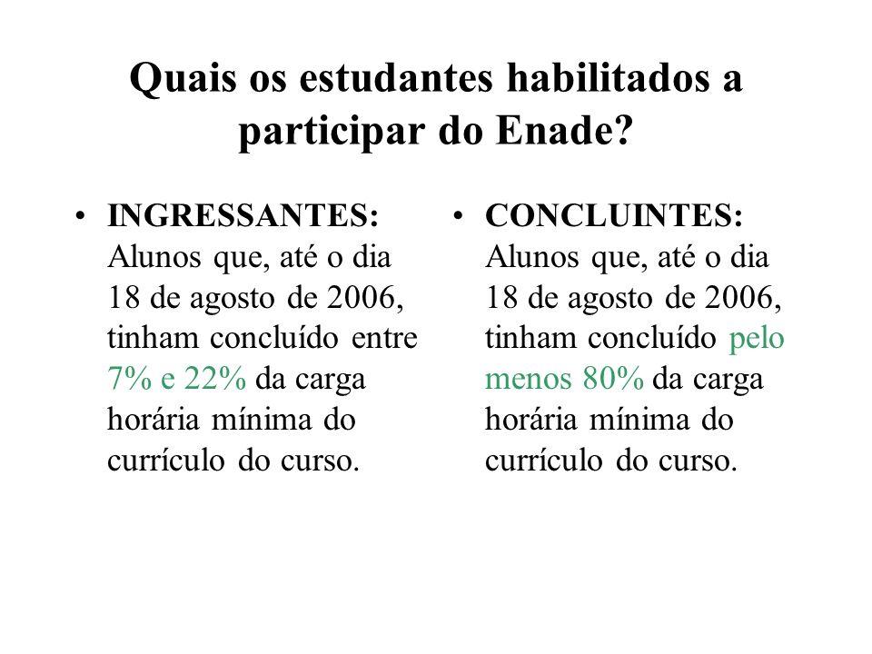 Quais os estudantes habilitados a participar do Enade.