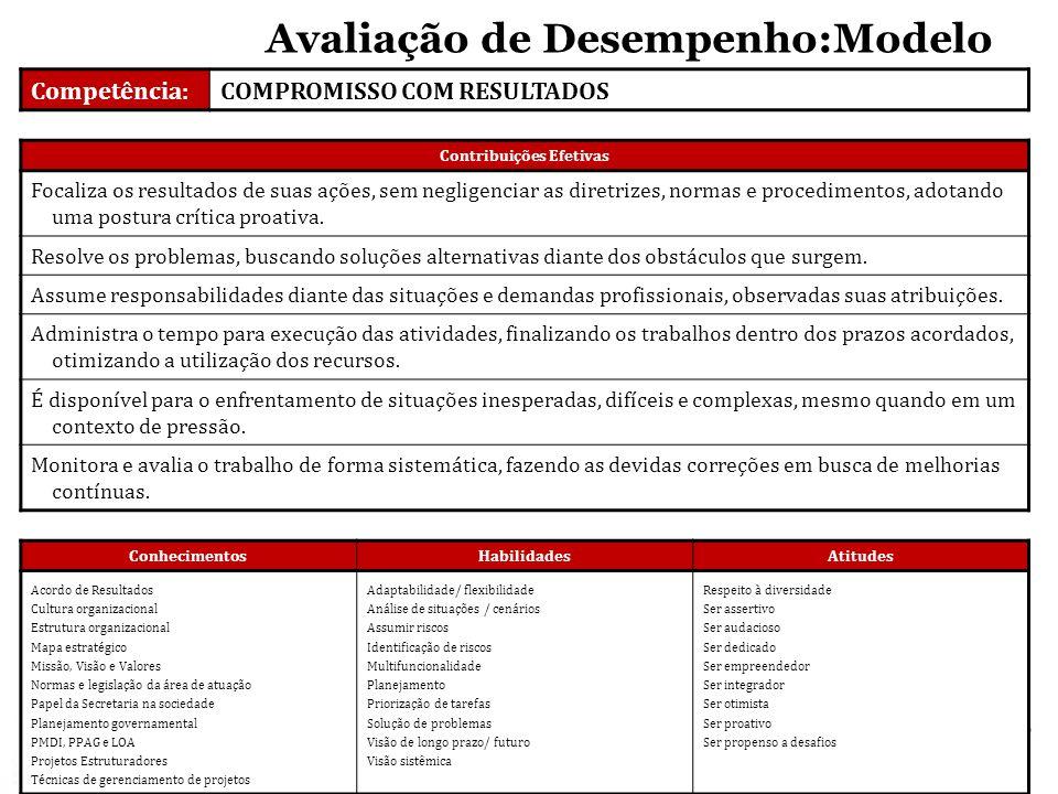 Avaliação de Desempenho:Modelo Competência:COMPROMISSO COM RESULTADOS Contribuições Efetivas Focaliza os resultados de suas ações, sem negligenciar as