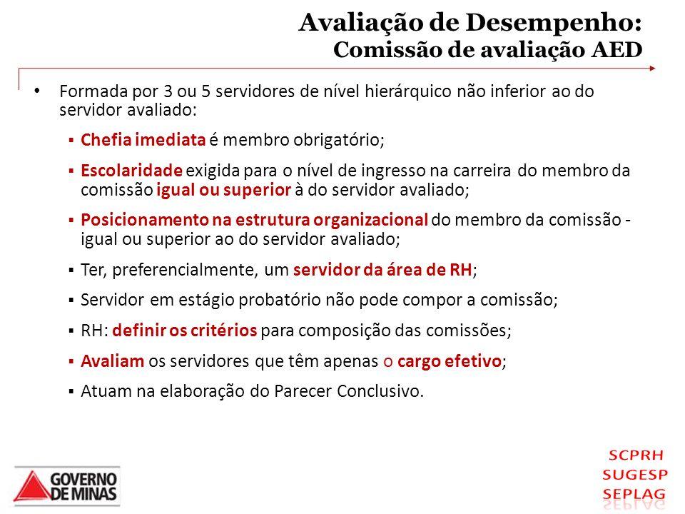 Avaliação de Desempenho: Comissão de avaliação AED Formada por 3 ou 5 servidores de nível hierárquico não inferior ao do servidor avaliado: Chefia ime