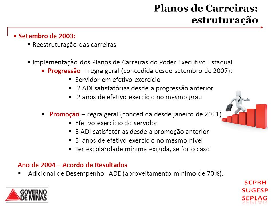 Setembro de 2003: Reestruturação das carreiras Implementação dos Planos de Carreiras do Poder Executivo Estadual Progressão – regra geral (concedida d