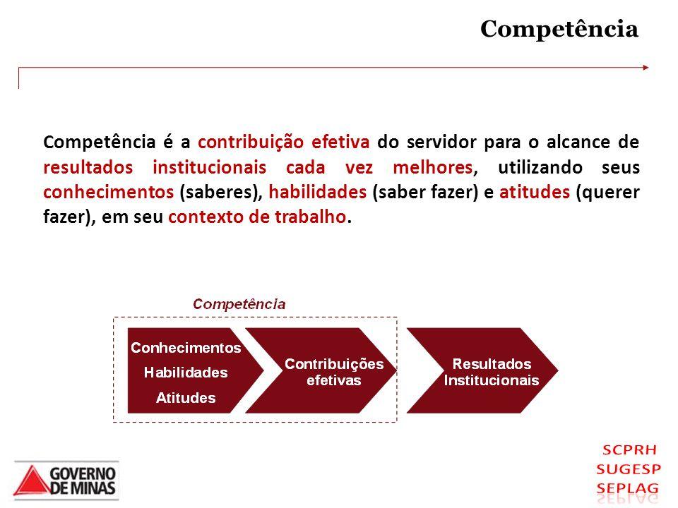 Competência é a contribuição efetiva do servidor para o alcance de resultados institucionais cada vez melhores, utilizando seus conhecimentos (saberes