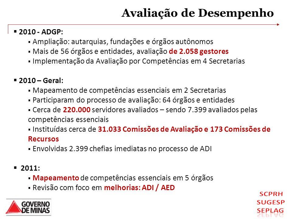 2010 - ADGP: Ampliação: autarquias, fundações e órgãos autônomos Mais de 56 órgãos e entidades, avaliação de 2.058 gestores Implementação da Avaliação