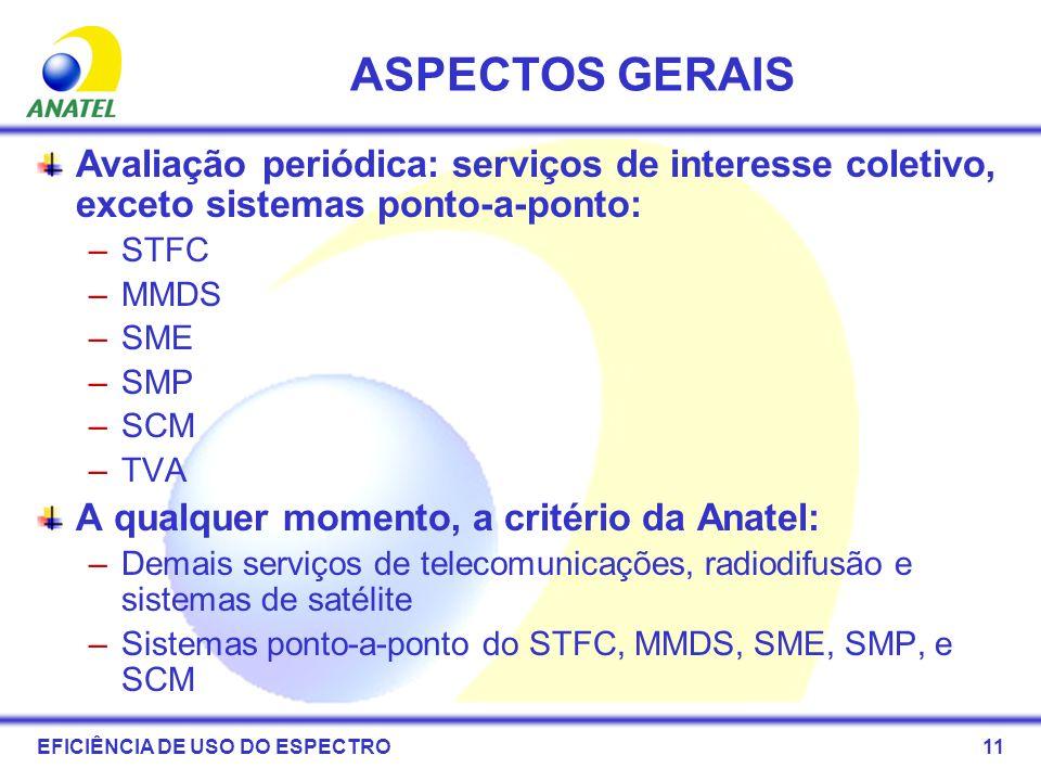 11 Avaliação periódica: serviços de interesse coletivo, exceto sistemas ponto-a-ponto: –STFC –MMDS –SME –SMP –SCM –TVA A qualquer momento, a critério