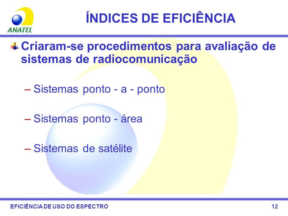 12 Criaram-se procedimentos para avaliação de sistemas de radiocomunicação –Sistemas ponto - a - ponto –Sistemas ponto - área –Sistemas de satélite ÍN