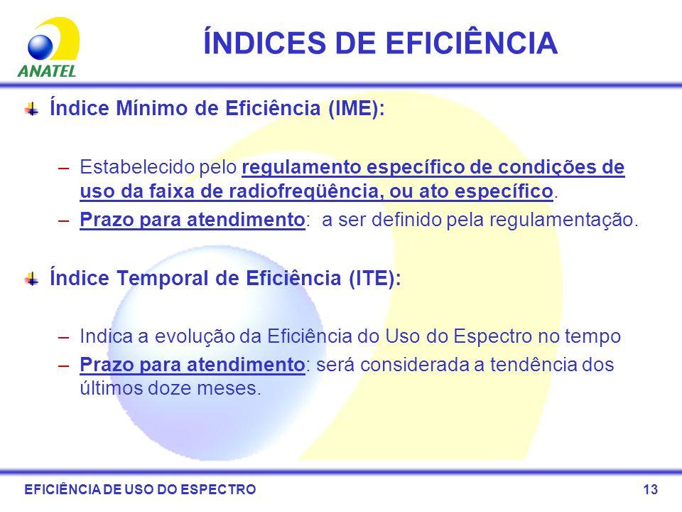 13 Índice Mínimo de Eficiência (IME): –Estabelecido pelo regulamento específico de condições de uso da faixa de radiofreqüência, ou ato específico. –P