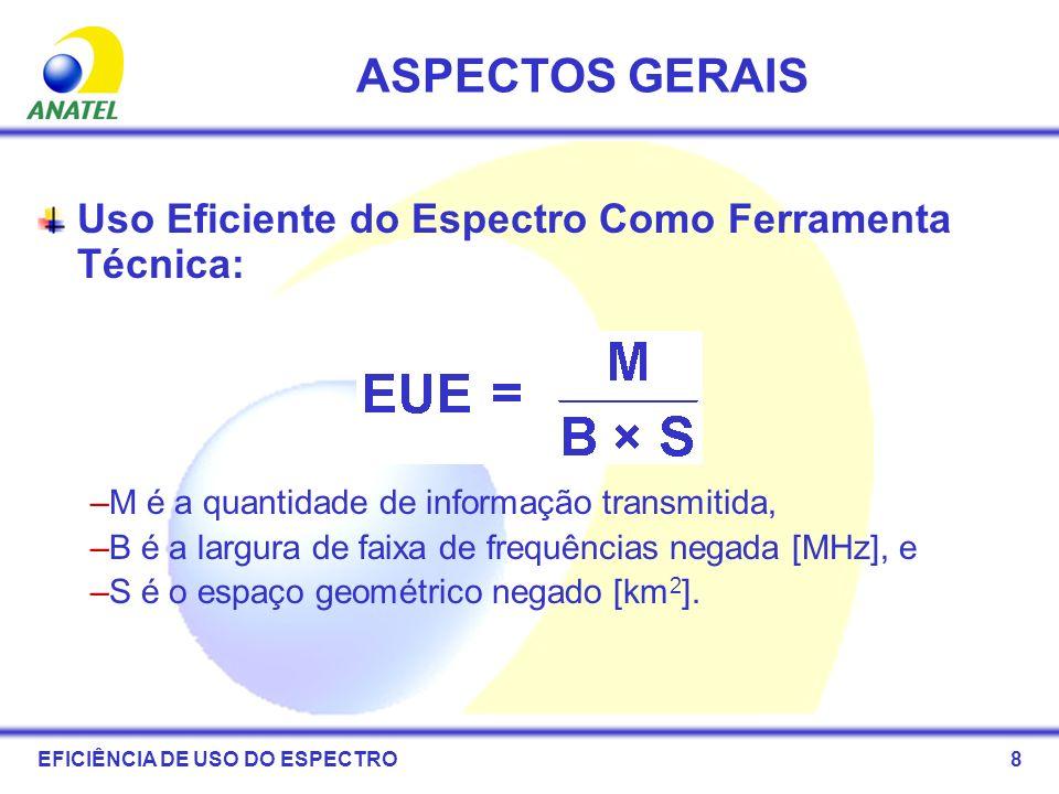 8 Uso Eficiente do Espectro Como Ferramenta Técnica: –M é a quantidade de informação transmitida, –B é a largura de faixa de frequências negada [MHz],
