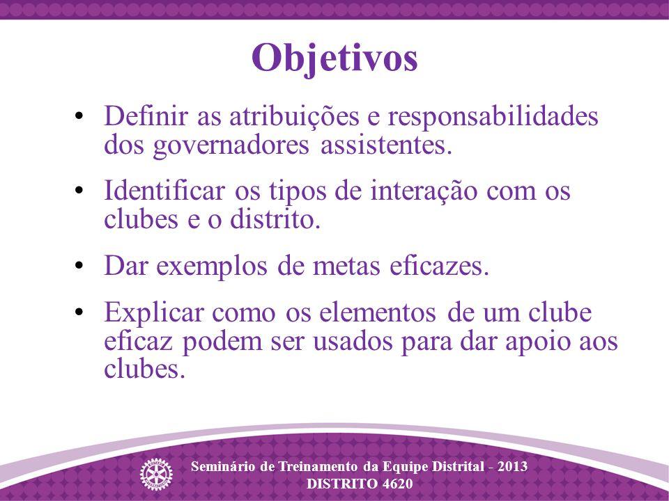 Seminário de Treinamento da Equipe Distrital - 2013 DISTRITO 4620 Definir as atribuições e responsabilidades dos governadores assistentes. Identificar