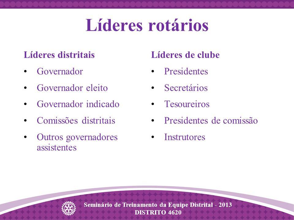 Seminário de Treinamento da Equipe Distrital - 2013 DISTRITO 4620 Líderes rotários Líderes distritais Governador Governador eleito Governador indicado
