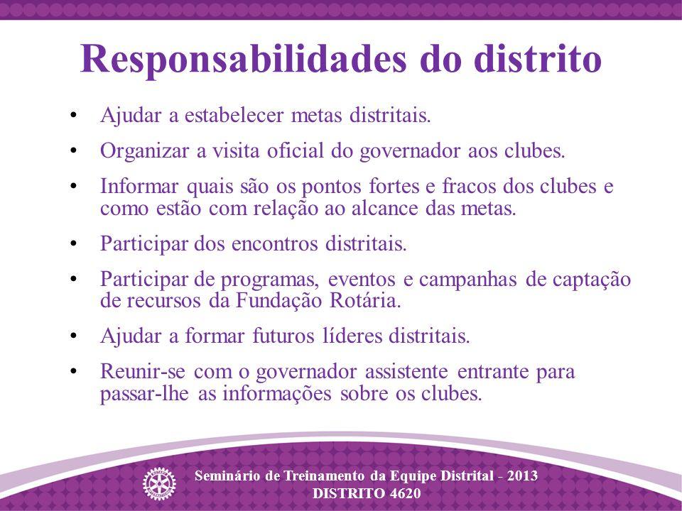 Seminário de Treinamento da Equipe Distrital - 2013 DISTRITO 4620 Ajudar a estabelecer metas distritais. Organizar a visita oficial do governador aos