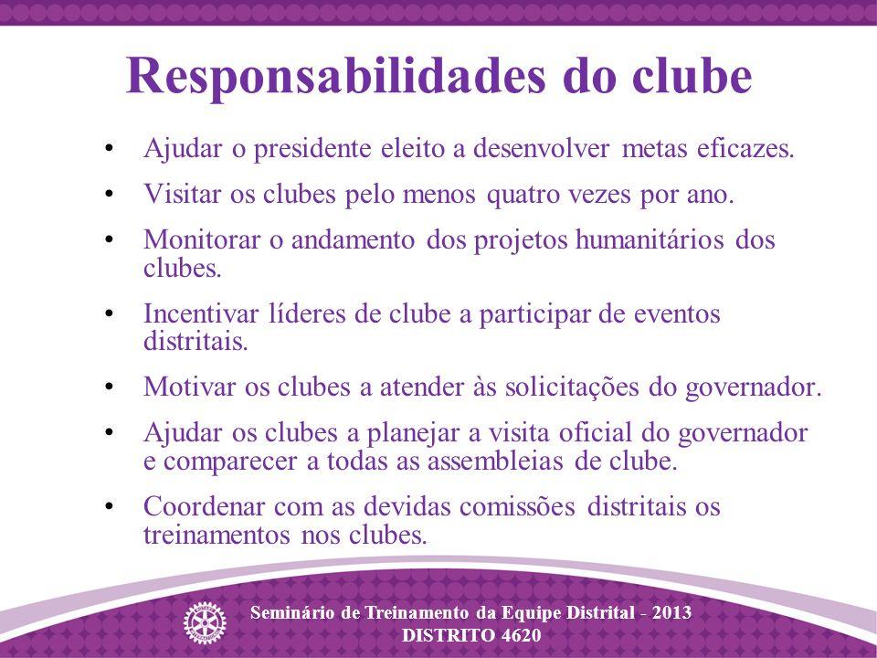 Seminário de Treinamento da Equipe Distrital - 2013 DISTRITO 4620 Ajudar o presidente eleito a desenvolver metas eficazes. Visitar os clubes pelo meno