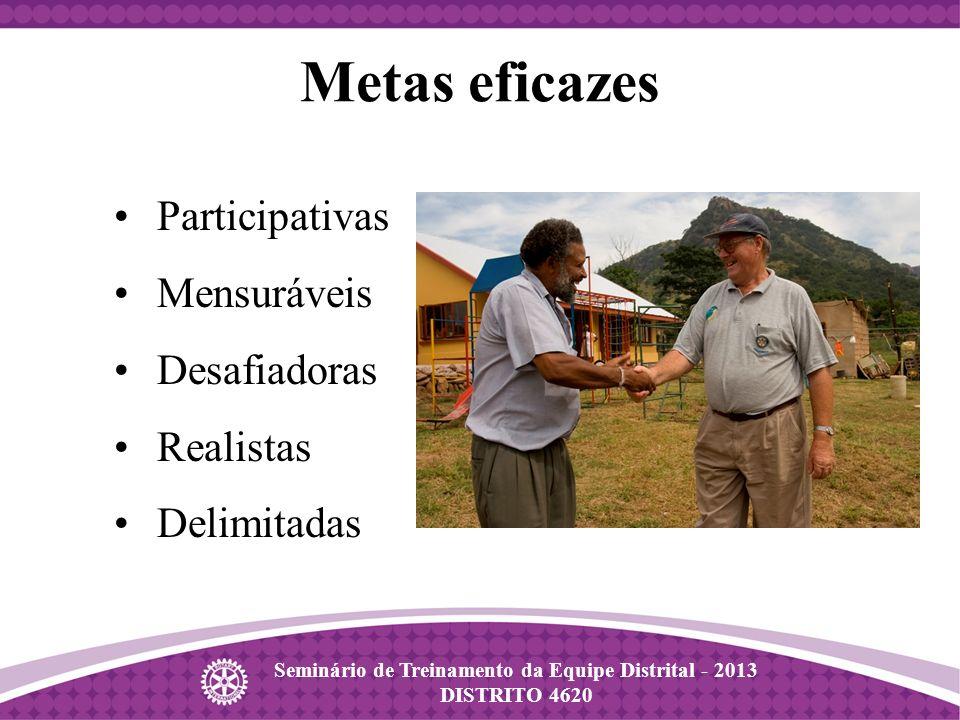 Seminário de Treinamento da Equipe Distrital - 2013 DISTRITO 4620 Participativas Mensuráveis Desafiadoras Realistas Delimitadas Metas eficazes