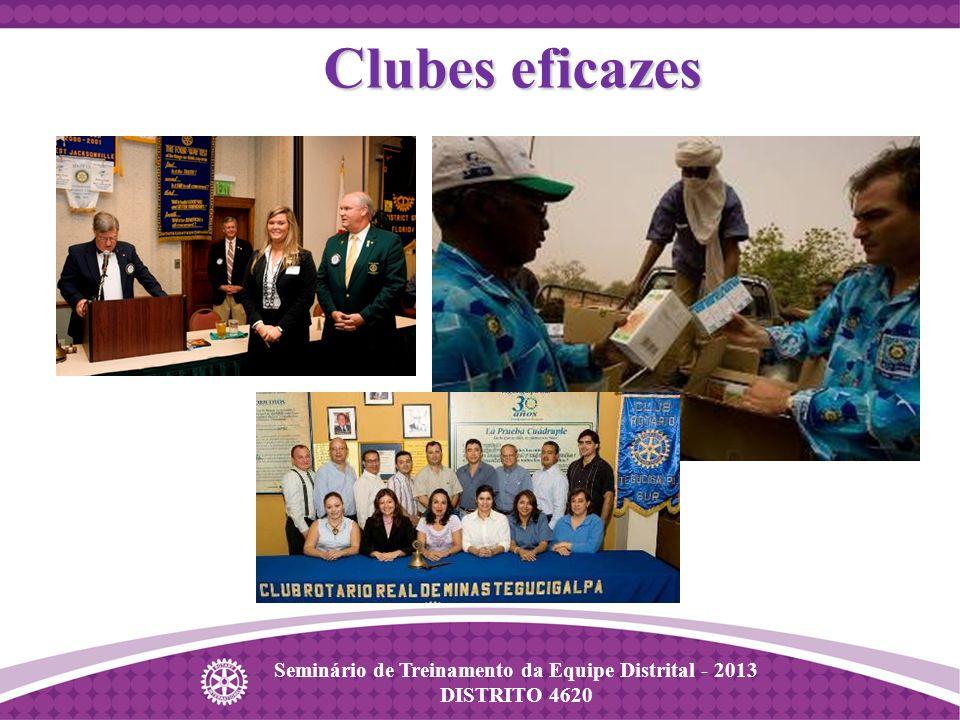 Seminário de Treinamento da Equipe Distrital - 2013 DISTRITO 4620 Clubes eficazes