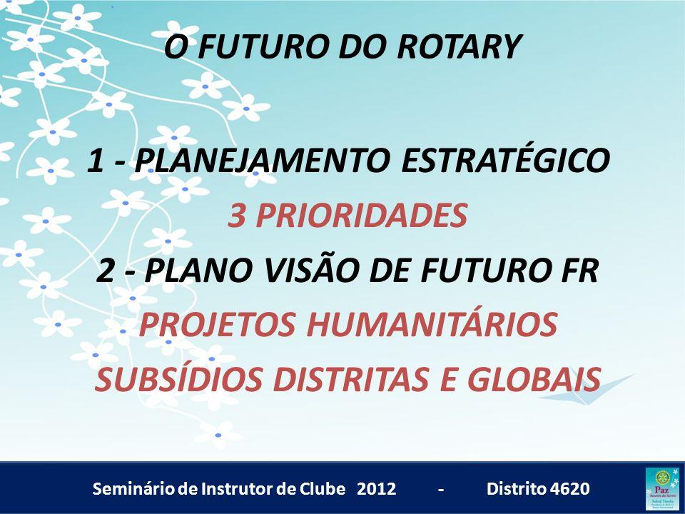Seminário de Instrutor de Clube 2012 - Distrito 4620 PLANO VISÃO DO FUTURO PROJETOS HUMANITÁRIOS SUBSÍDIOS GLOBAIS (EQUIVALENTES) VALOR MÍNIMO – US$ 30.000 VALOR MÁXIMO – US$ 200.000, A FUNDAÇÃO ROTÁRIA EQUIPARA OUTRO VALOR CORRESPONDENTE, E MAIS 100% DAS DOAÇÕES DOS FDUCS DISTRITAIS NECESSIDADE DE PARCEIRO INTERNACIONAL