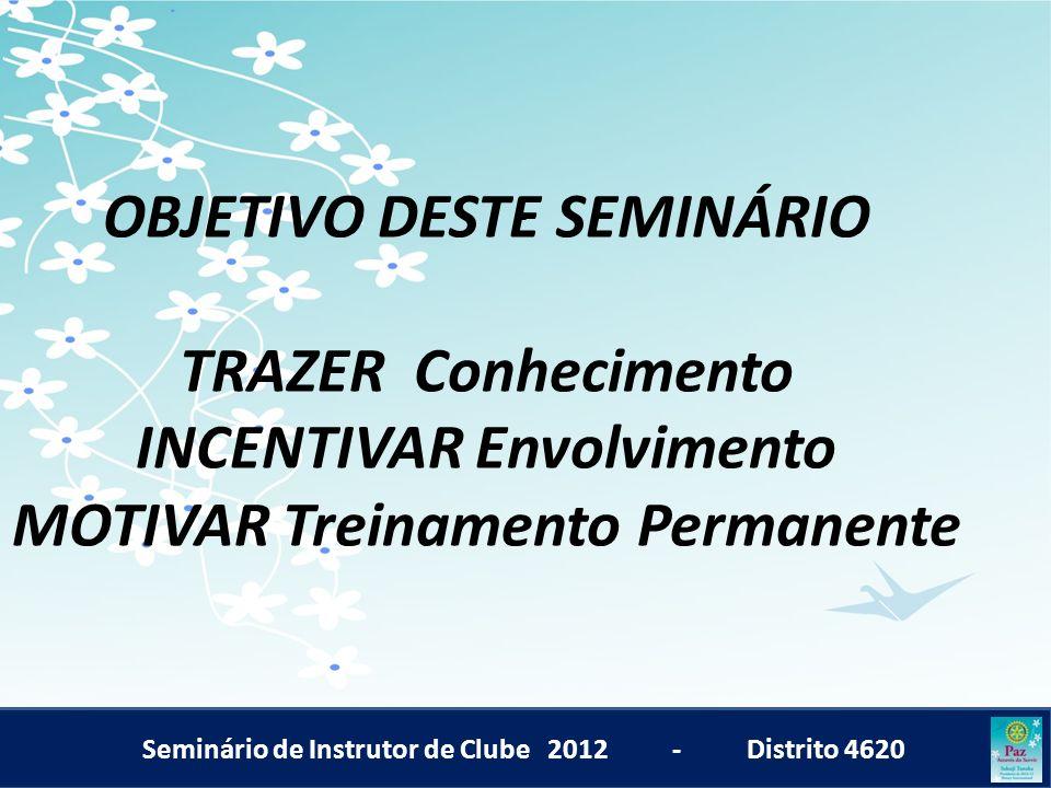 Seminário de Instrutor de Clube 2012 - Distrito 4620. OBJETIVO DESTE SEMINÁRIO TRAZER Conhecimento INCENTIVAR Envolvimento MOTIVAR Treinamento Permane