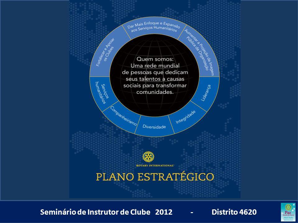 Seminário de Instrutor de Clube 2012 - Distrito 4620 O FUTURO DO SEU ROTARY CLUB 1 – PODERIA SER QUINZENAL OU MENSAL .