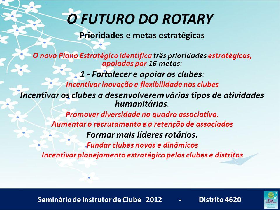 Seminário de Instrutor de Clube 2012 - Distrito 4620 O FUTURO DO SEU ROTARY CLUB 1 – COMEÇAR POR ONDE .
