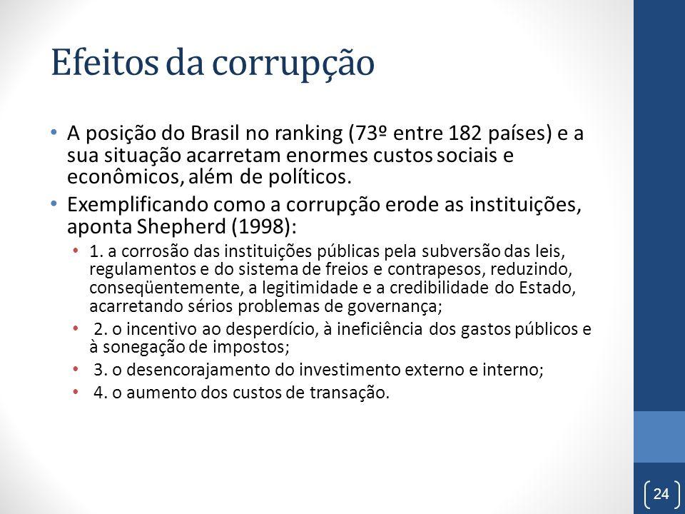 Efeitos da corrupção A posição do Brasil no ranking (73º entre 182 países) e a sua situação acarretam enormes custos sociais e econômicos, além de pol