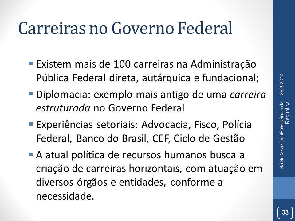 Carreiras no Governo Federal Existem mais de 100 carreiras na Administração Pública Federal direta, autárquica e fundacional; Diplomacia: exemplo mais