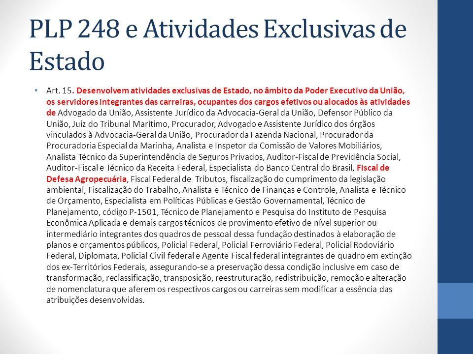 PLP 248 e Atividades Exclusivas de Estado Art. 15. Desenvolvem atividades exclusivas de Estado, no âmbito da Poder Executivo da União, os servidores i