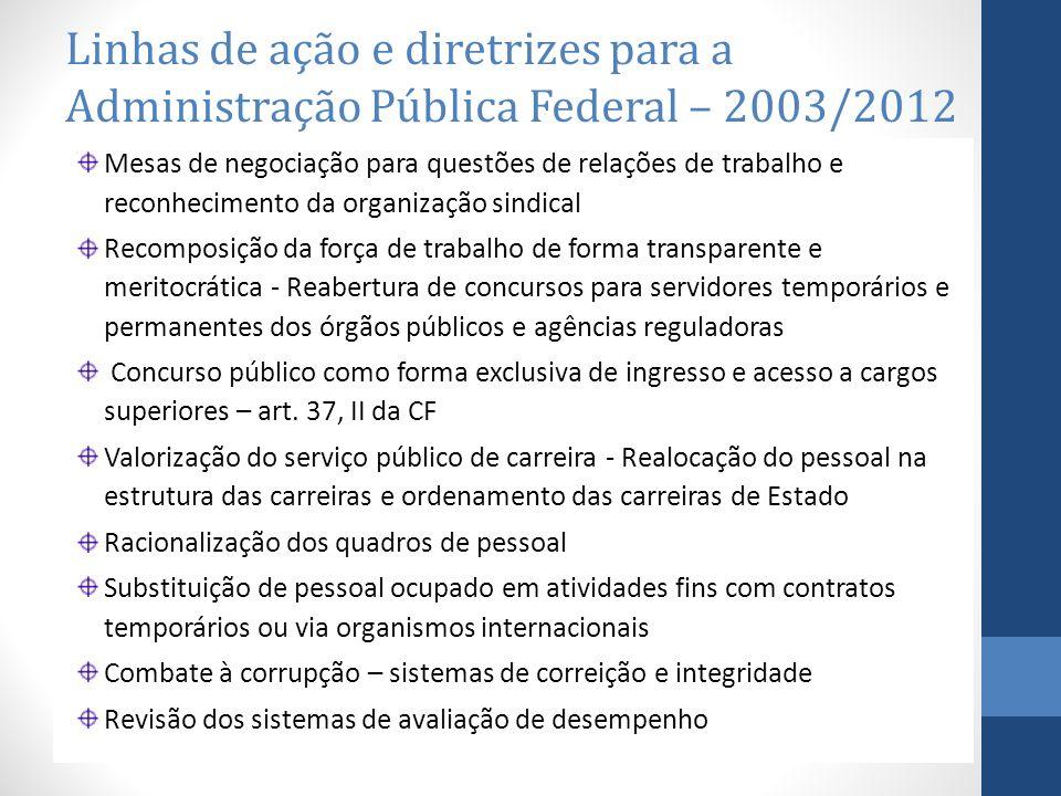 Mesas de negociação para questões de relações de trabalho e reconhecimento da organização sindical Recomposição da força de trabalho de forma transpar