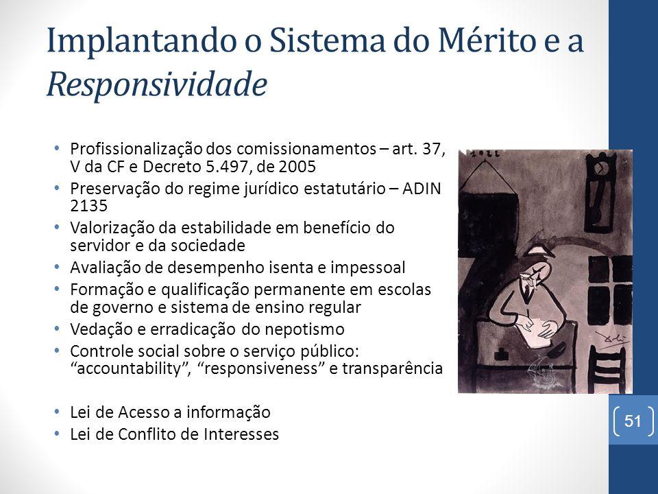 Implantando o Sistema do Mérito e a Responsividade Profissionalização dos comissionamentos – art. 37, V da CF e Decreto 5.497, de 2005 Preservação do