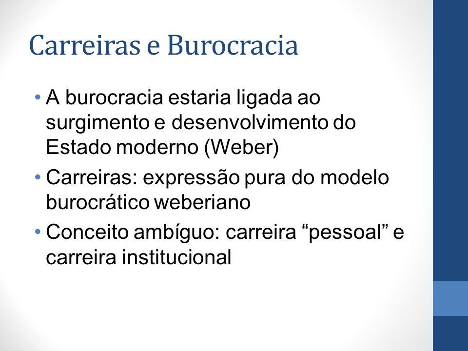 Carreiras e Burocracia A burocracia estaria ligada ao surgimento e desenvolvimento do Estado moderno (Weber) Carreiras: expressão pura do modelo buroc