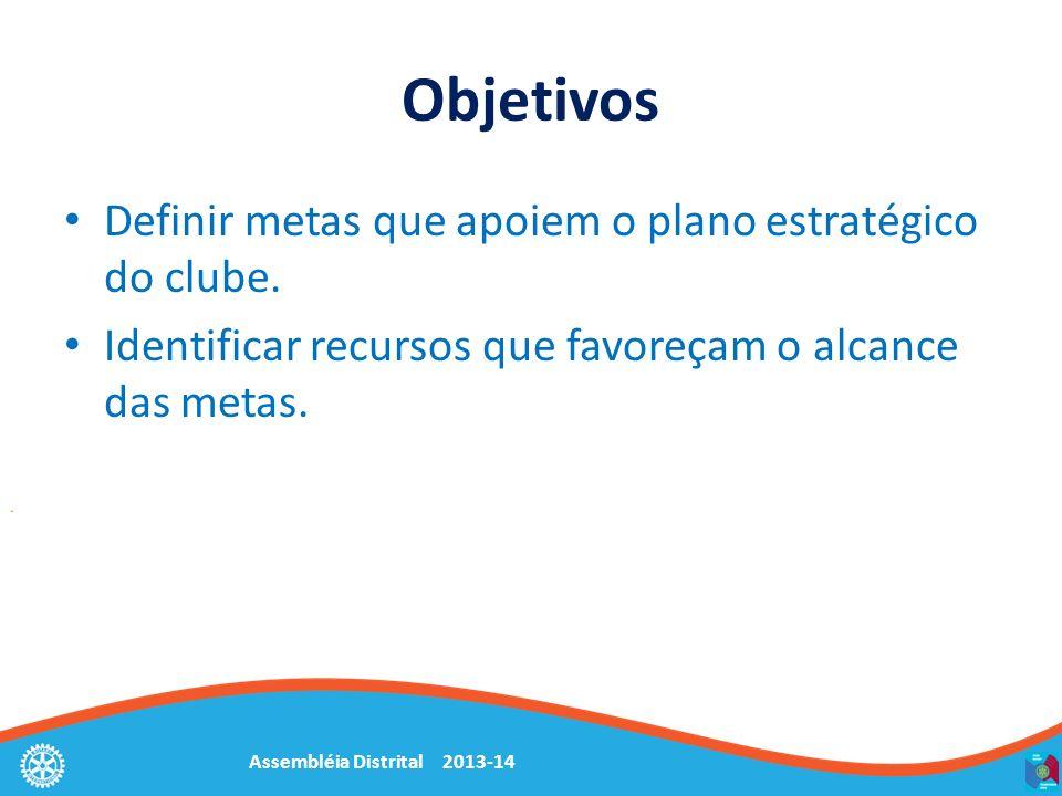 Assembléia Distrital 2013-14 Objetivos Definir metas que apoiem o plano estratégico do clube. Identificar recursos que favoreçam o alcance das metas.