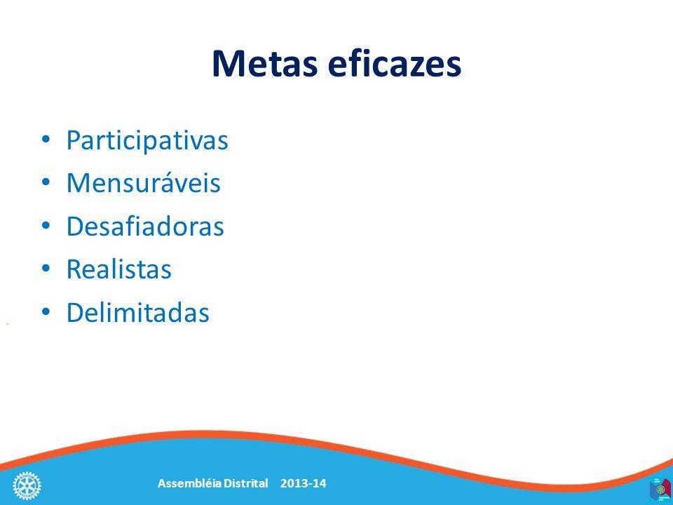 Assembléia Distrital 2013-14 Metas eficazes Participativas Mensuráveis Desafiadoras Realistas Delimitadas