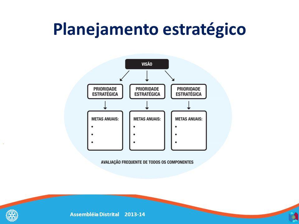 Assembléia Distrital 2013-14 Planejamento estratégico