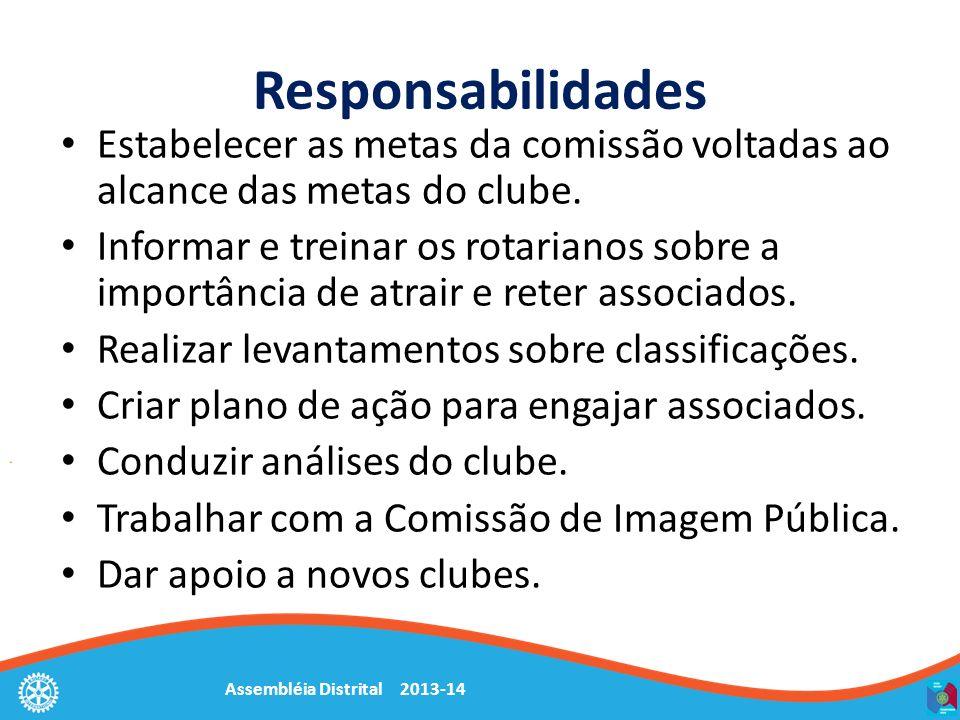 Assembléia Distrital 2013-14 Responsabilidades Estabelecer as metas da comissão voltadas ao alcance das metas do clube. Informar e treinar os rotarian