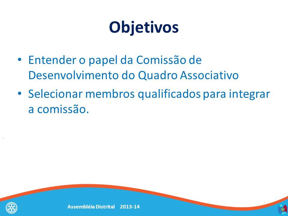 Assembléia Distrital 2013-14 Objetivos Entender o papel da Comissão de Desenvolvimento do Quadro Associativo Selecionar membros qualificados para inte