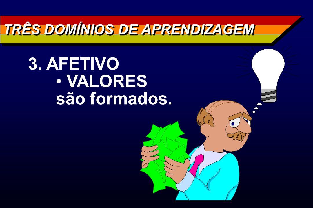 TRÊS DOMÍNIOS DE APRENDIZAGEM 3. AFETIVO VALORES são formados.