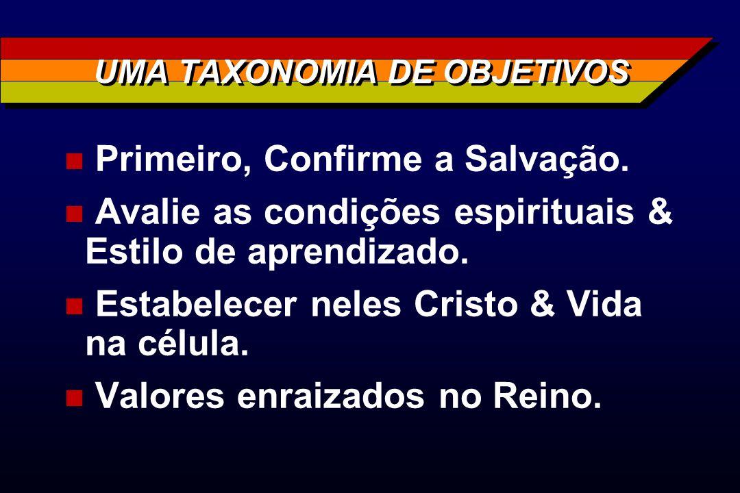 UMA TAXONOMIA DE OBJETIVOS n Primeiro, Confirme a Salvação. n Avalie as condições espirituais & Estilo de aprendizado. n Estabelecer neles Cristo & Vi