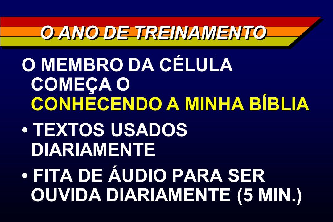 O MEMBRO DA CÉLULA COMEÇA O CONHECENDO A MINHA BÍBLIA TEXTOS USADOS DIARIAMENTE FITA DE ÁUDIO PARA SER OUVIDA DIARIAMENTE (5 MIN.) O ANO DE TREINAMENT