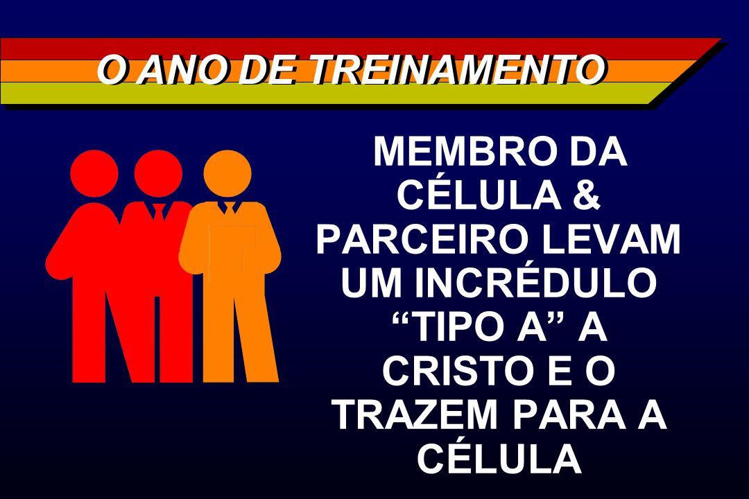 MEMBRO DA CÉLULA & PARCEIRO LEVAM UM INCRÉDULO TIPO A A CRISTO E O TRAZEM PARA A CÉLULA O ANO DE TREINAMENTO