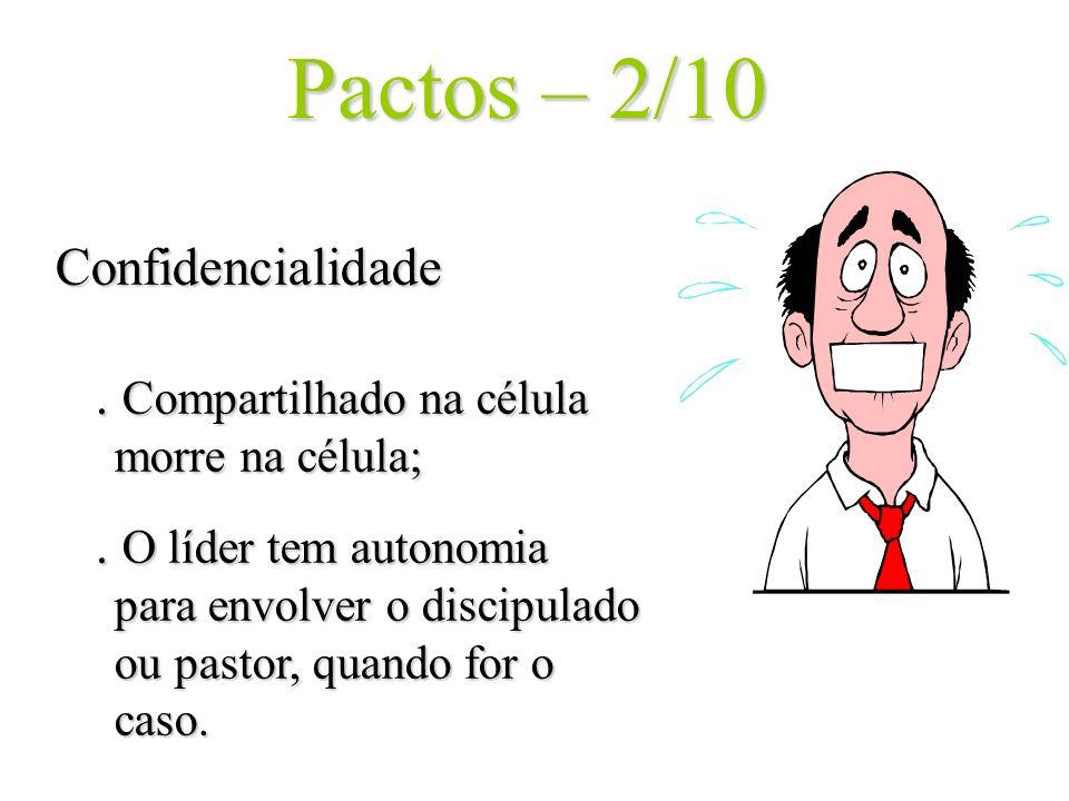 Pactos – 2/10 Confidencialidade. Compartilhado na célula morre na célula;. O líder tem autonomia para envolver o discipulado ou pastor, quando for o c