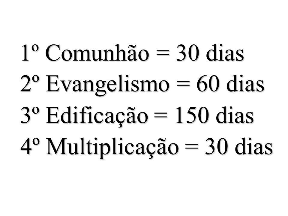 1º Comunhão = 30 dias 2º Evangelismo = 60 dias 3º Edificação = 150 dias 4º Multiplicação = 30 dias